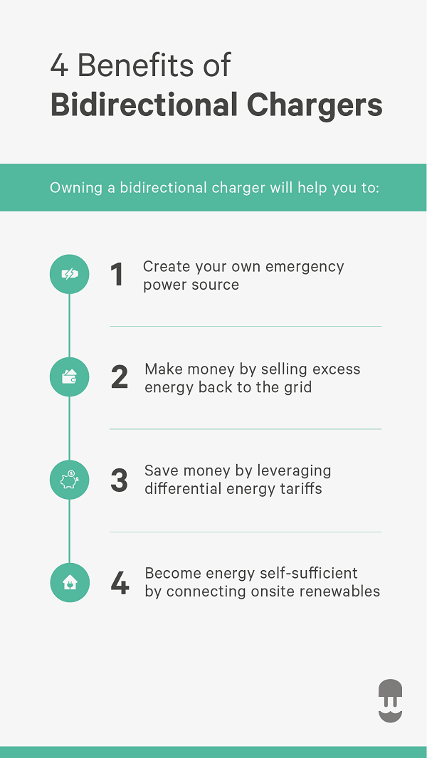 Infographic about the 4 benefits of a bidirectional ev charger