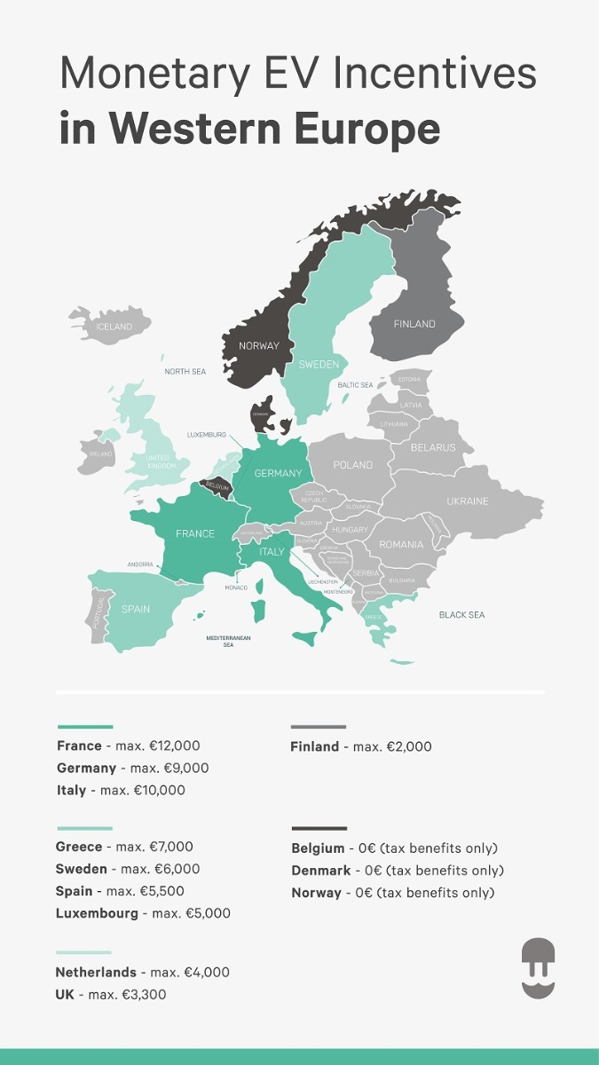 Ev And Ev Charger Incentives In Europe A Complete Guide For Businesses And Individuals,Pictures For Bathroom Walls